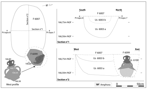Map and sections of F6007 (fosse) and F6099 (vase) (graphic statement: C. Argant; drawing: J. Bohny; modified by A. André). via Andre et al. 2013